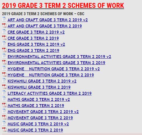 2019 GRADE 3 TERM 2 SCHEMES OF WORK